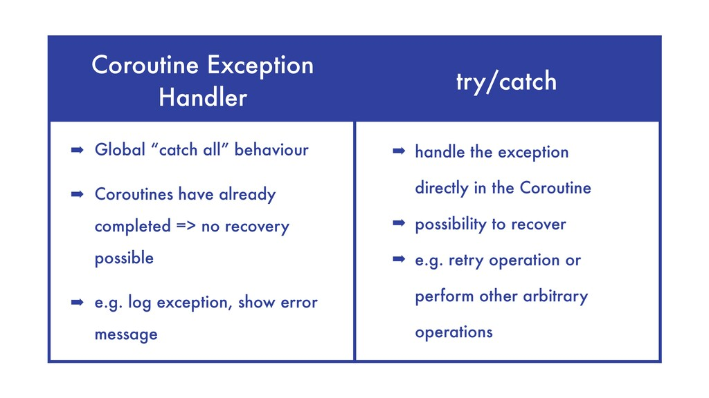 Coroutine Exception Handler try/catch ➡ Global ...