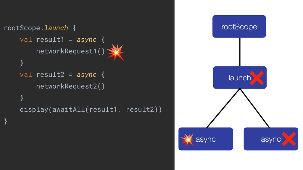 launch async async rootScope  rootScope.launch ...
