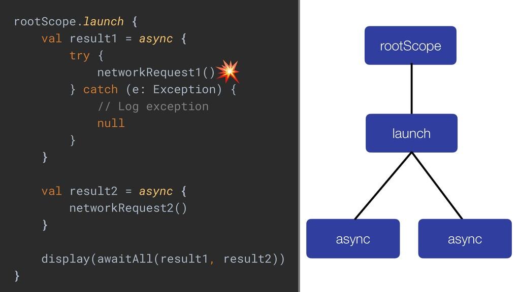 rootScope launch async async rootScope.launch {...
