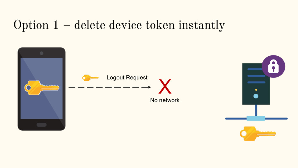 Option 1 – delete device token instantly Logout...