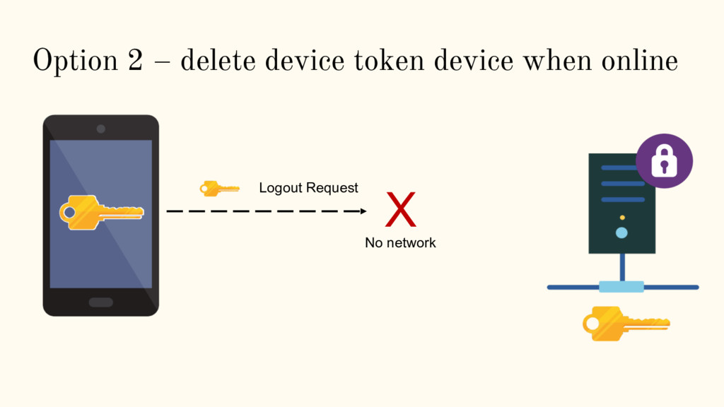 Option 2 – delete device token device when onli...