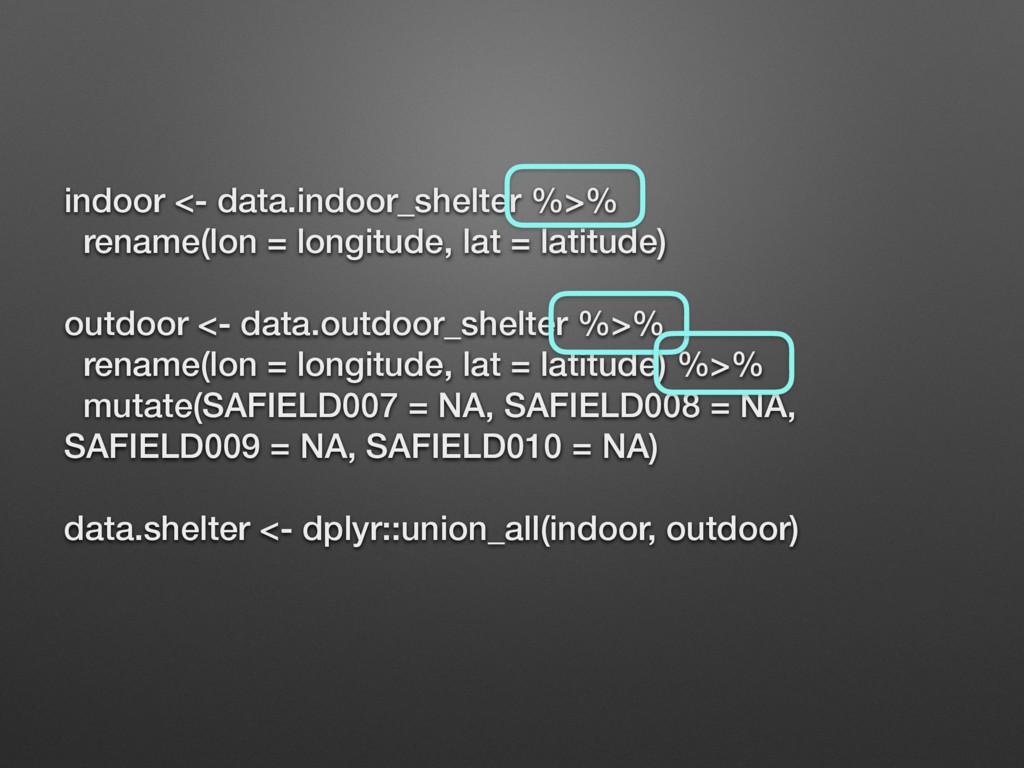 indoor <- data.indoor_shelter %>% rename(lon = ...