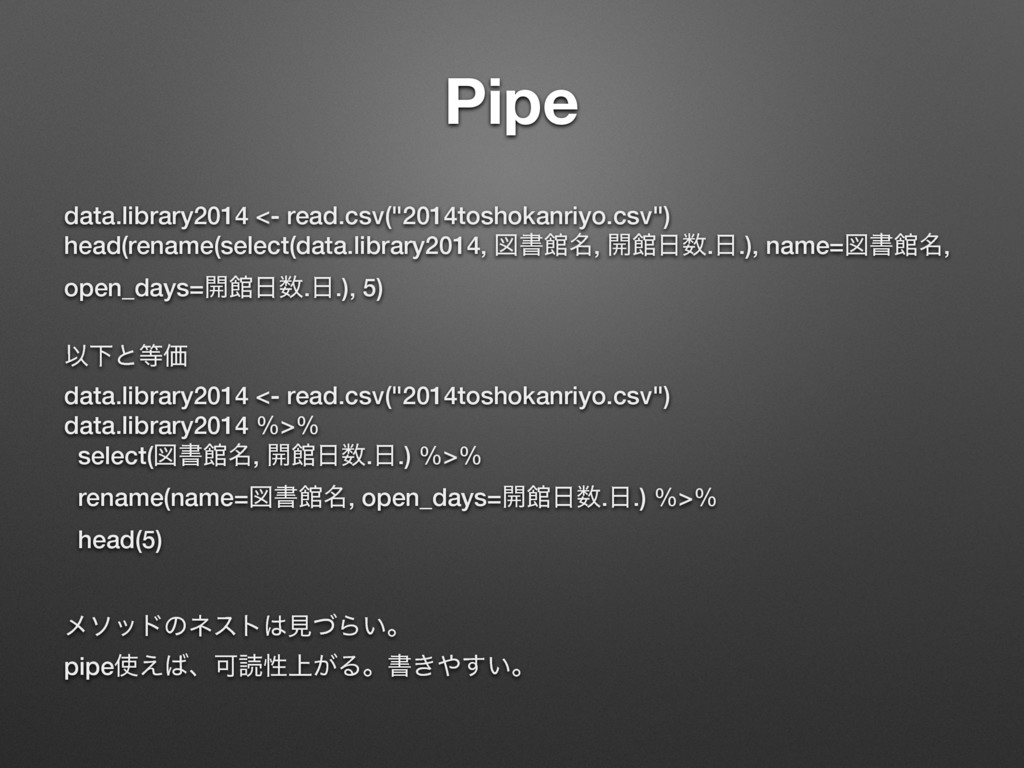 """Pipe data.library2014 <- read.csv(""""2014toshokan..."""