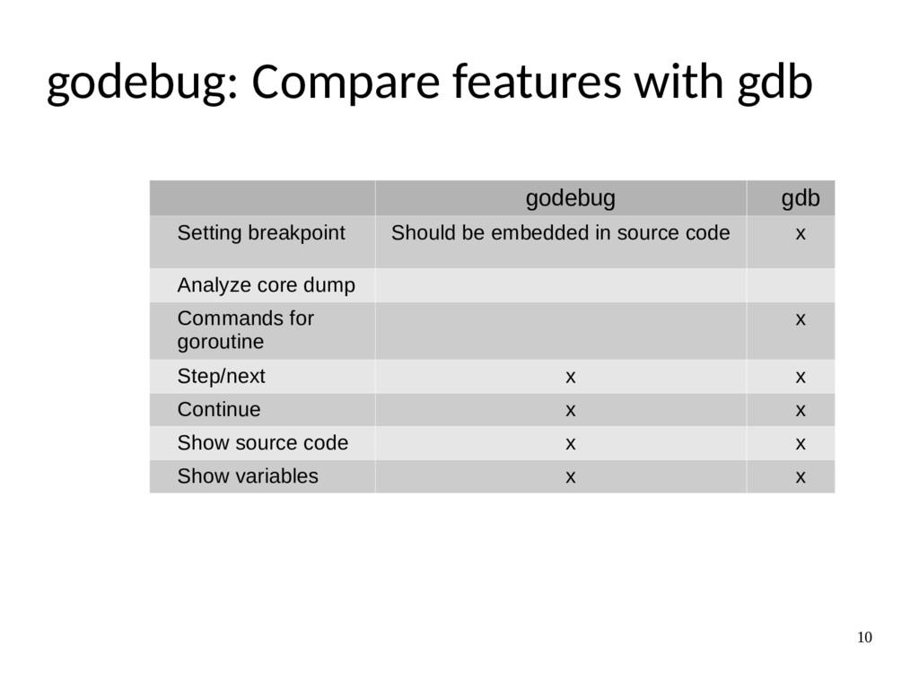 10 godebug: Compare features with gdb godebug g...