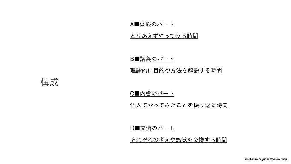 """2020 shimizu junko @4mimimizu """"˙ମݧͷύʔτ ͱΓ͋͑ͣͬ..."""