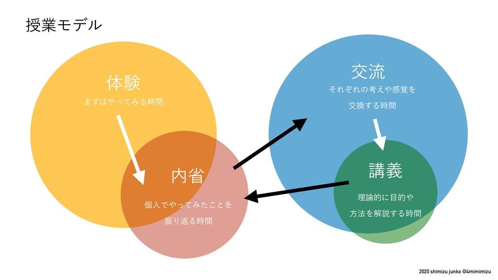2020 shimizu junko @4mimimizu ମݧ ·ͣͬͯΈΔؒ ল ...