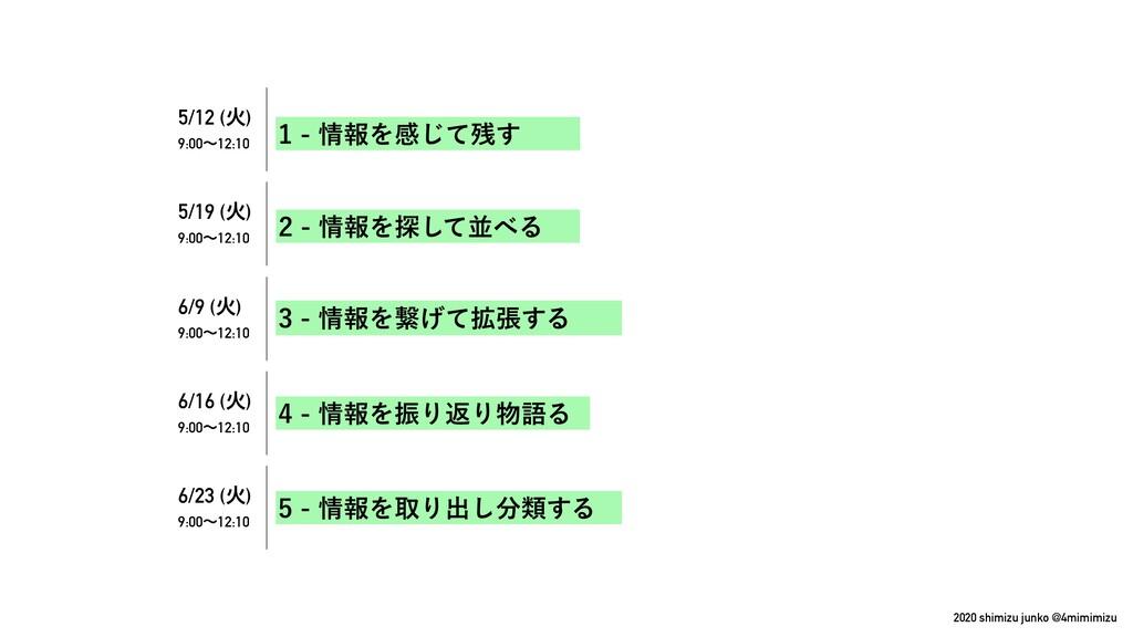 2020 shimizu junko @4mimimizu 5/12 (Ր) 9:00ʙ12:...