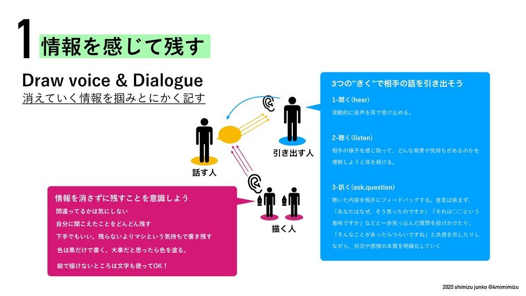 2020 shimizu junko @4mimimizu ফ͍͑ͯ͘ใΛ௫Έͱʹ͔͘ه͢ ...