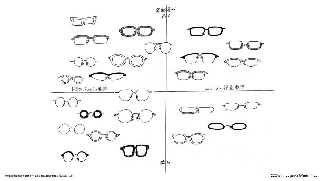 2020 shimizu junko @4mimimizu ଟຎඒज़େֶใσβΠϯ...
