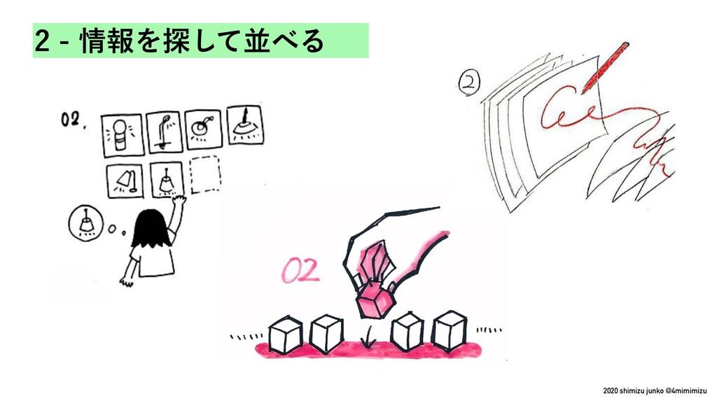2020 shimizu junko @4mimimizu ใΛ୳ͯ͠ฒΔ