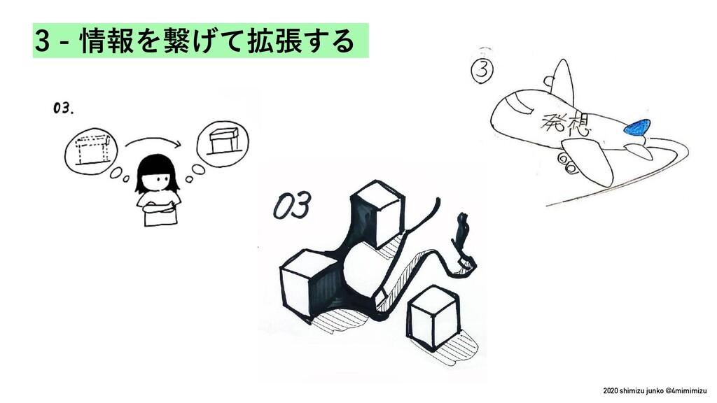 2020 shimizu junko @4mimimizu ใΛܨ֦͛ͯு͢Δ