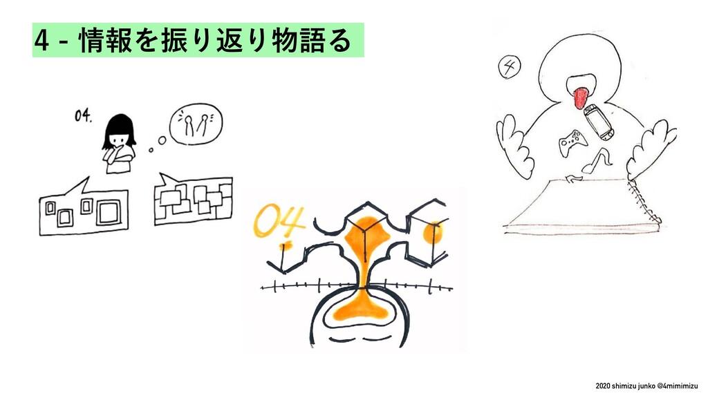 2020 shimizu junko @4mimimizu ใΛৼΓฦΓޠΔ