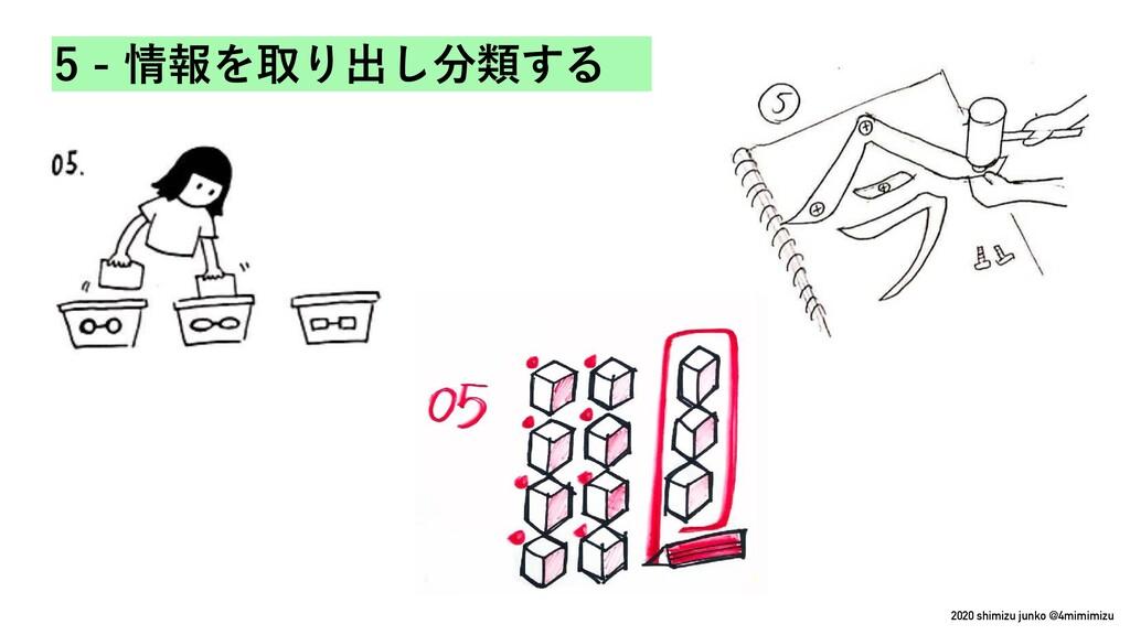 2020 shimizu junko @4mimimizu ใΛऔΓग़͠ྨ͢Δ