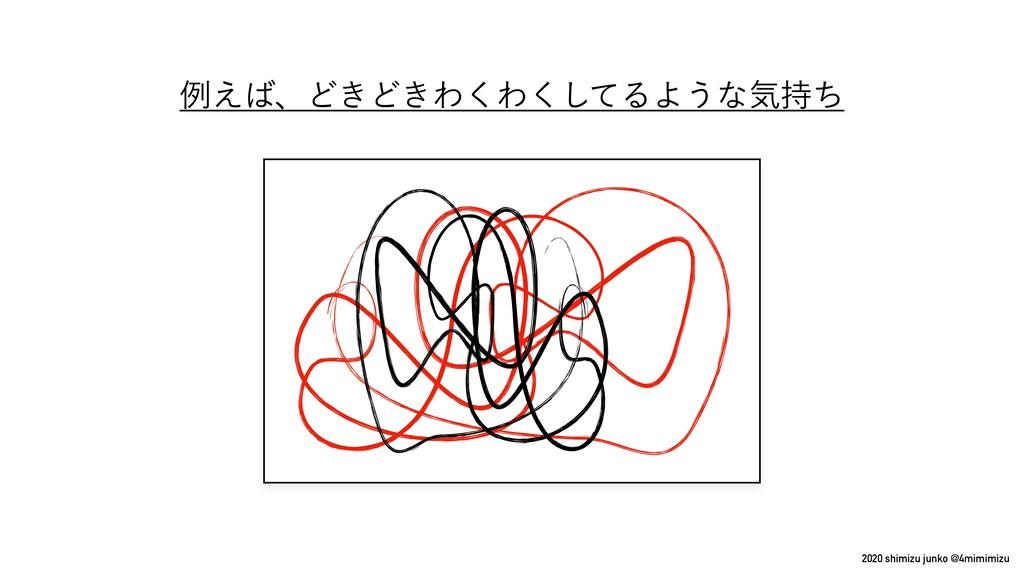2020 shimizu junko @4mimimizu ྫ͑ɺͲ͖Ͳ͖Θ͘Θͯ͘͠ΔΑ͏...