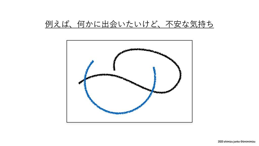 2020 shimizu junko @4mimimizu ྫ͑ɺԿ͔ʹग़ձ͍͍͚ͨͲɺෆ҆...