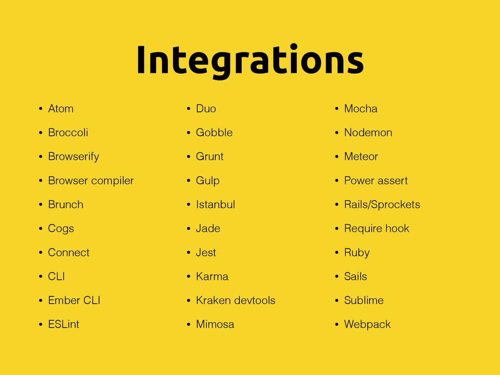 Integrations • Atom • Broccoli • Browserify • B...