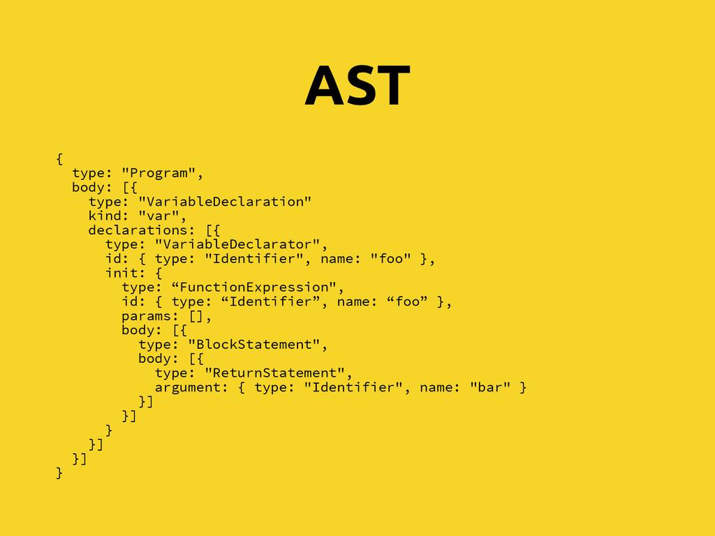 "AST { type: ""Program"", body: [{ type: ""Variable..."