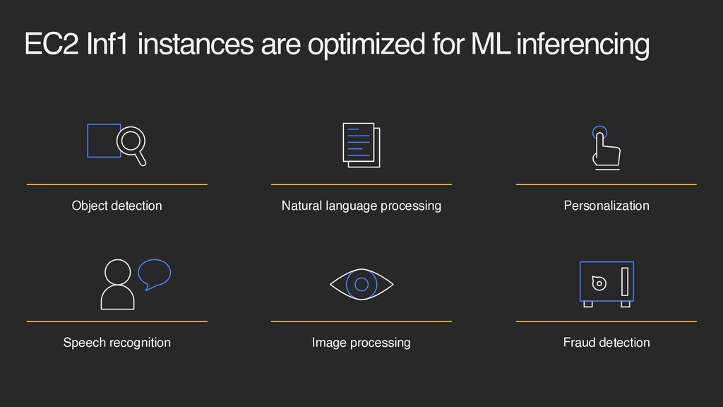EC2 Inf1 instances are optimized for ML inferen...