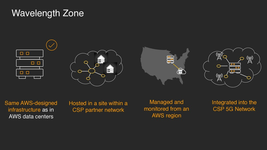 Wavelength Zone Same AWS-designed infrastructur...
