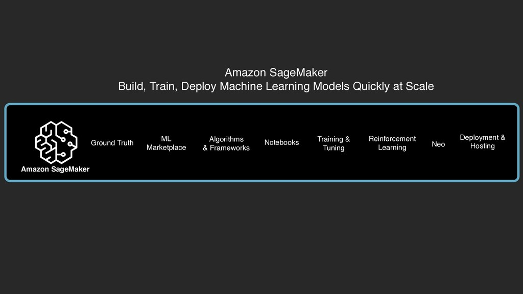 Amazon SageMaker Build, Train, Deploy Machine L...