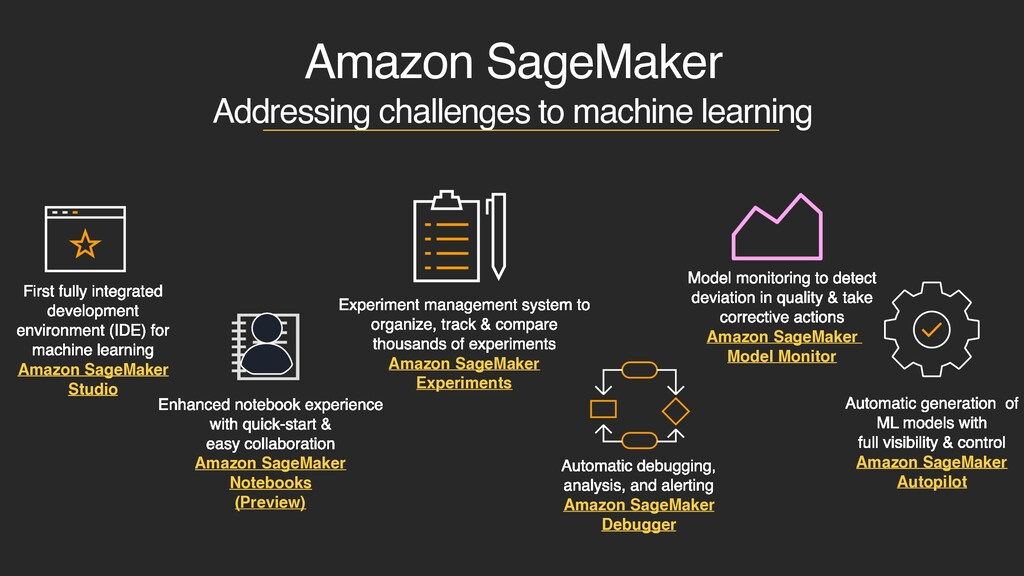 Amazon SageMaker Addressing challenges to machi...