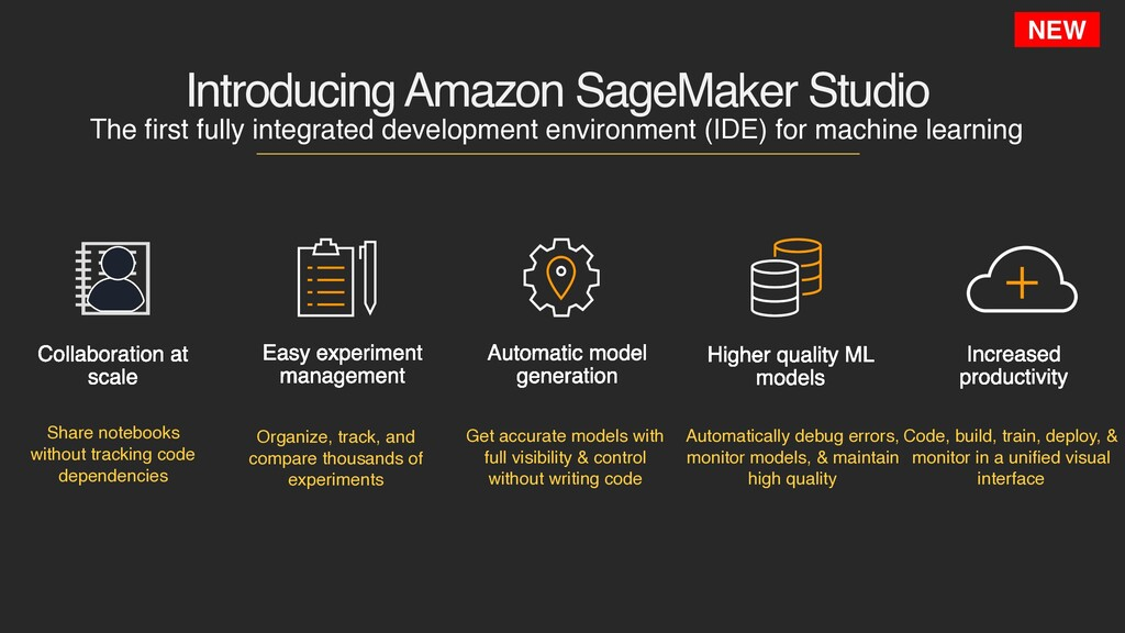 Introducing Amazon SageMaker Studio The first f...