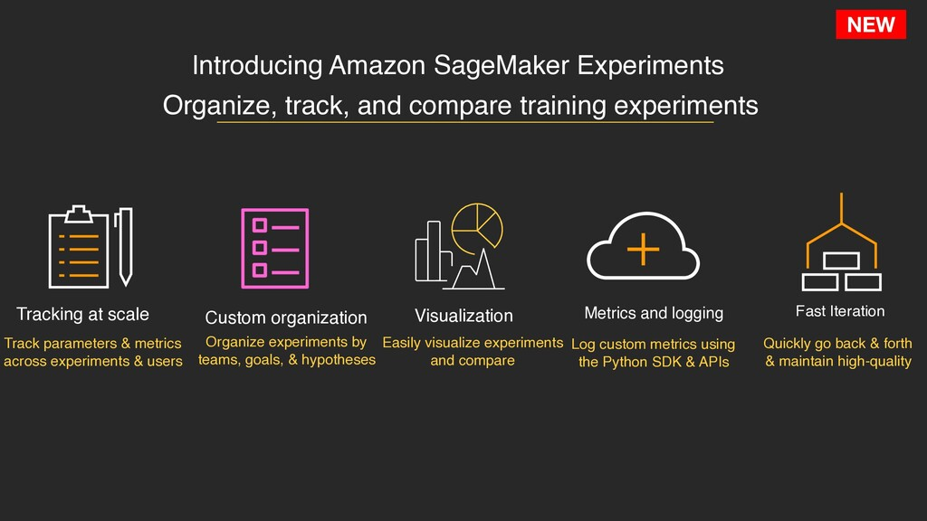 NEW Introducing Amazon SageMaker Experiments Or...