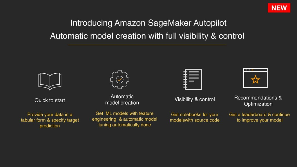 NEW Introducing Amazon SageMaker Autopilot Quic...