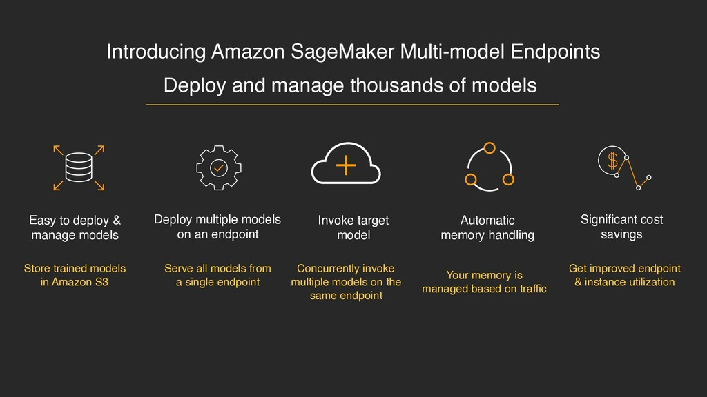 Introducing Amazon SageMaker Multi-model Endpoi...