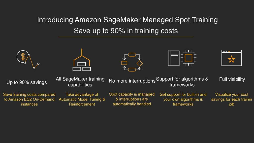 Introducing Amazon SageMaker Managed Spot Train...