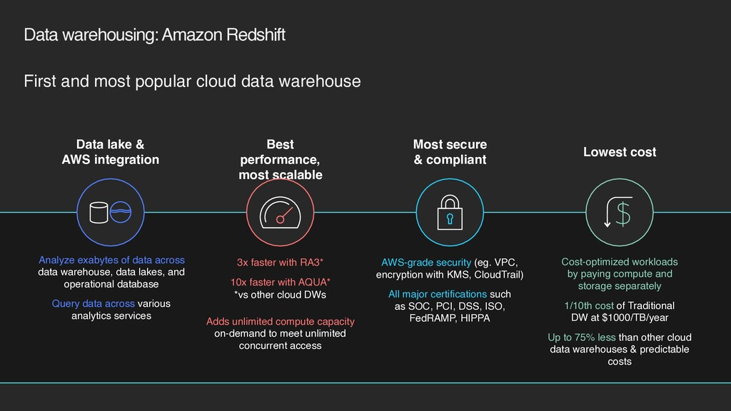 Data warehousing: Amazon Redshift