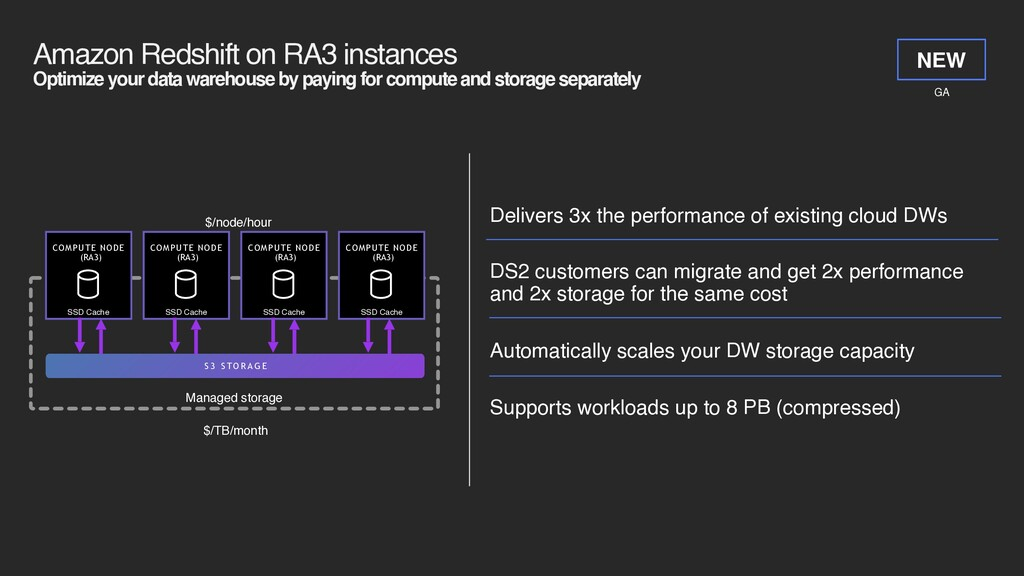 Amazon Redshift on RA3 instances 