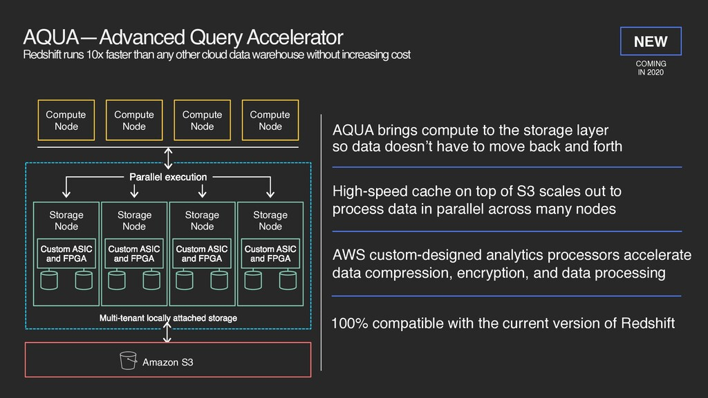 AQUA—Advanced Query Accelerator