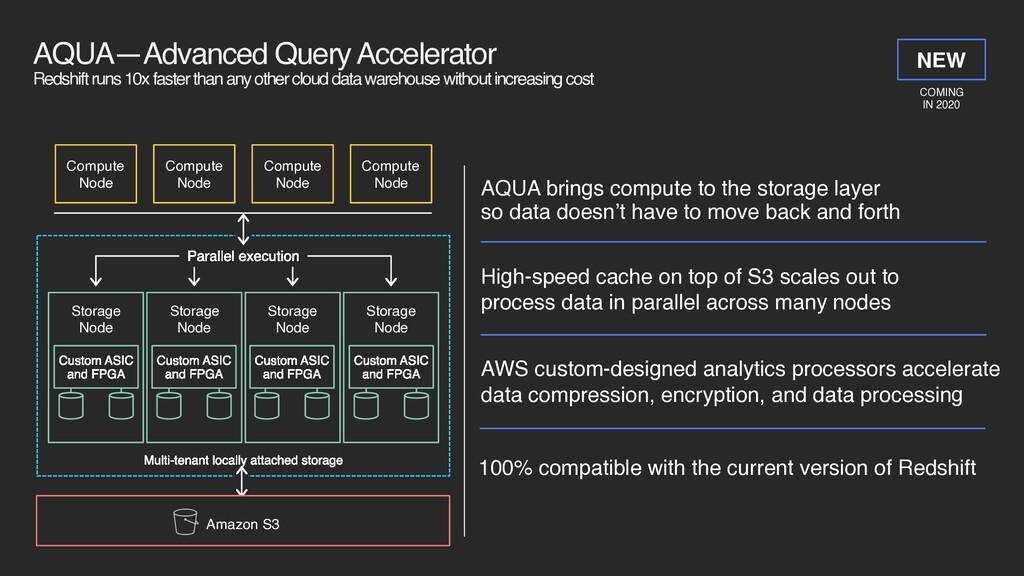 AQUA—Advanced Query Accelerator Redshift runs ...