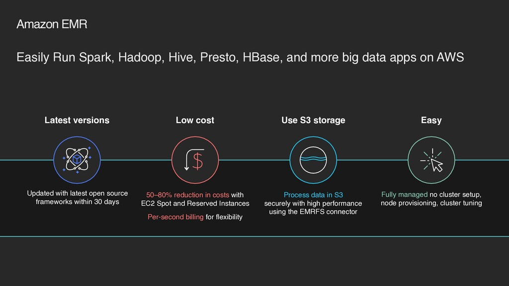 Amazon EMR Easily Run Spark, Hadoop, Hive, Pre...
