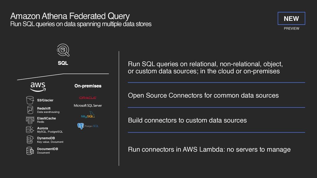 Amazon Athena Federated Query