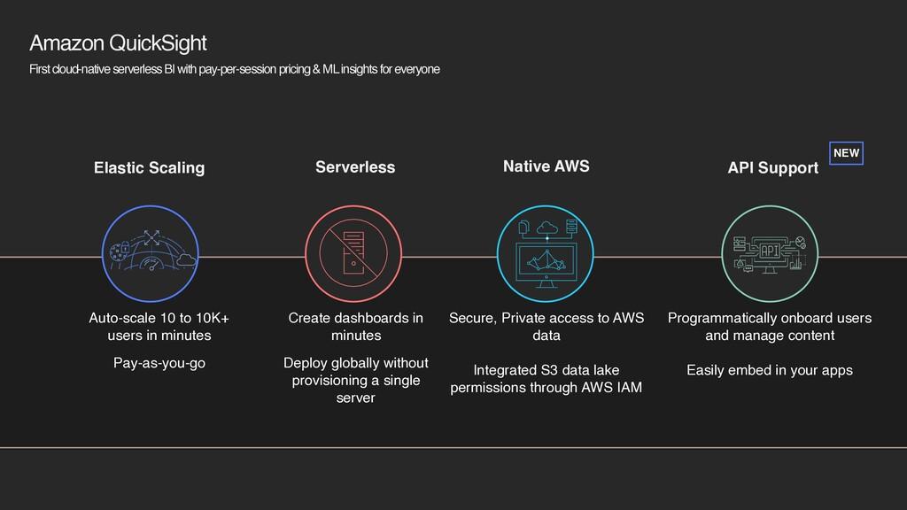 Amazon QuickSight  First cloud-native serverle...