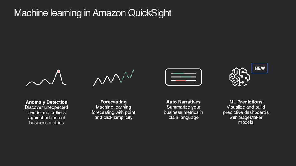 Machine learning in Amazon QuickSight Anomaly D...