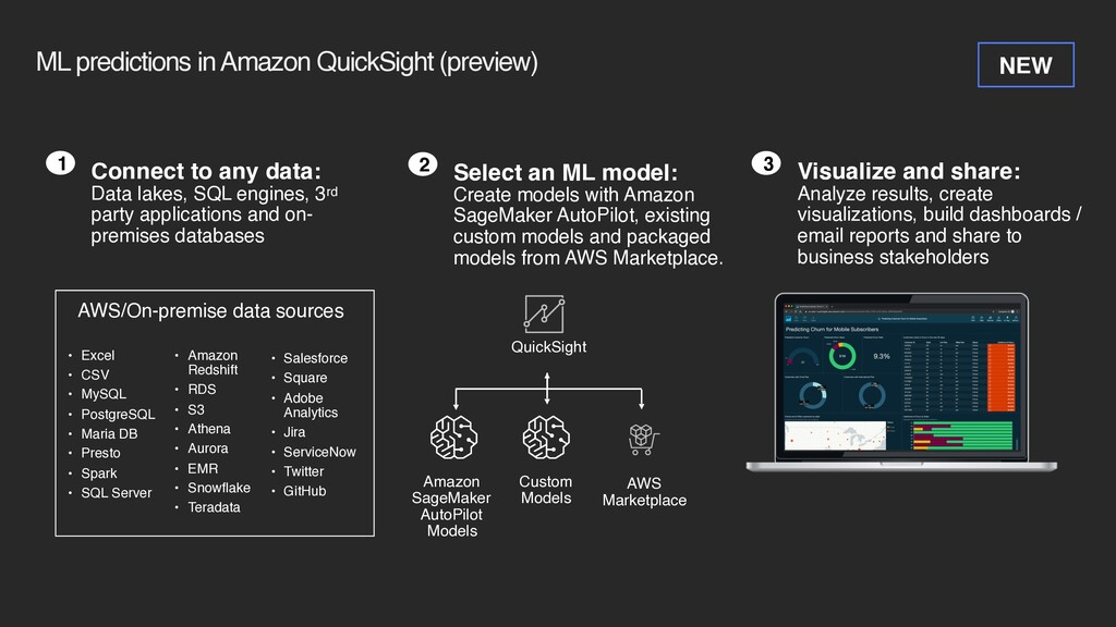 ML predictions in Amazon QuickSight (preview) 