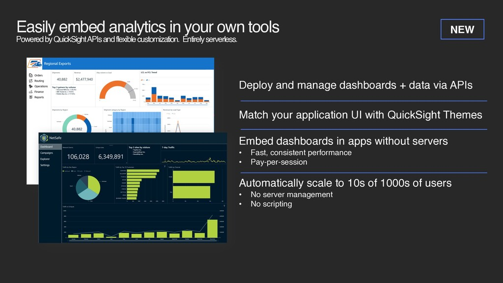 Easily embed analytics in your own tools 