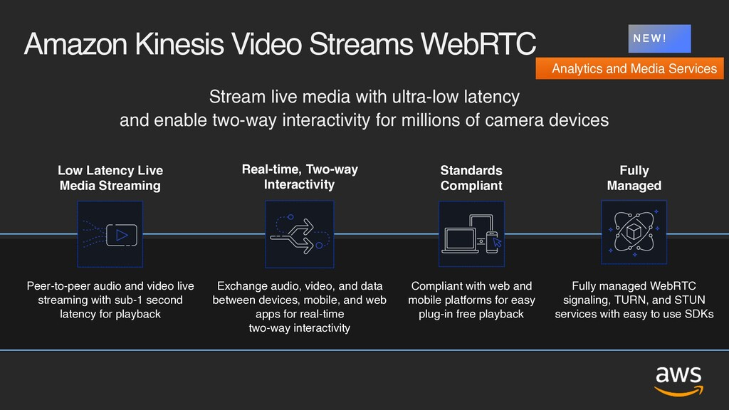 Amazon Kinesis Video Streams WebRTC Analytics a...