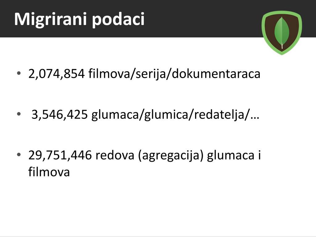 Migrirani podaci • 2,074,854 filmova/serija/dok...