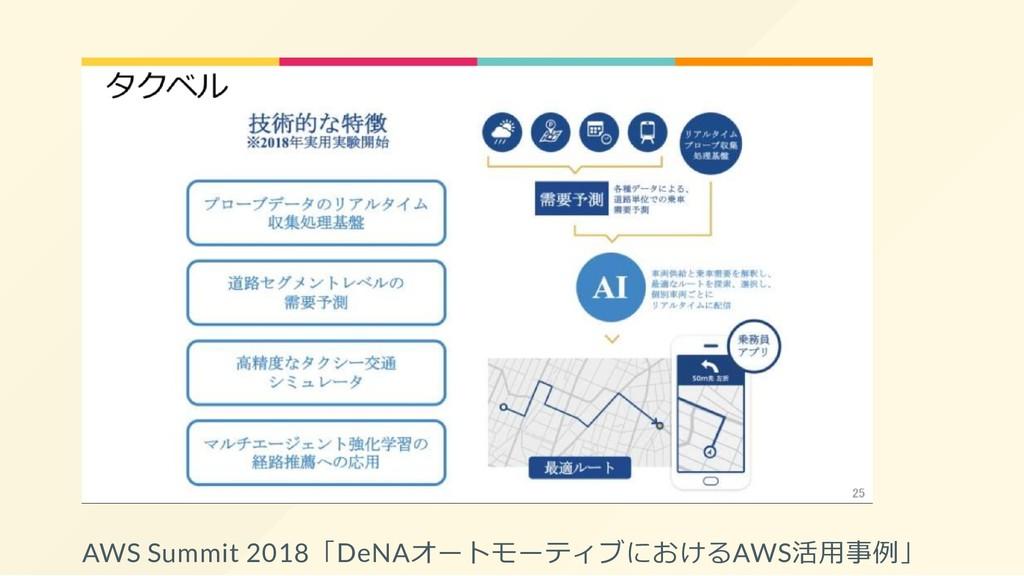 AWS Summit 2018「DeNAオートモーティブにおけるAWS活⽤事例」