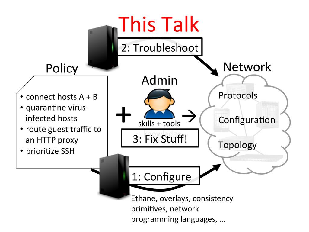 Admin  Network  skills + tools  ...