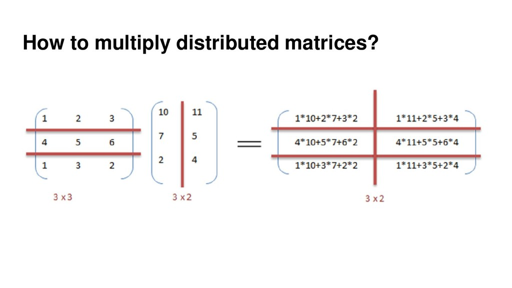 How to multiply distributed matrices?