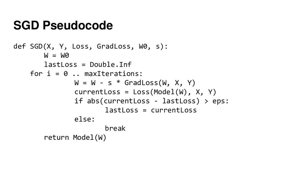 SGD Pseudocode def SGD(X, Y, Loss, GradLoss, W0...
