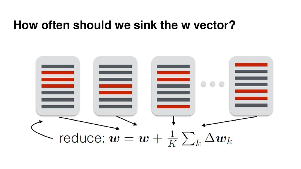How often should we sink the w vector?