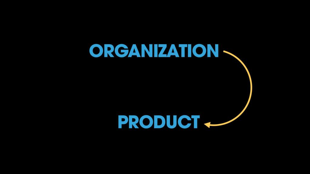 ORGANIZATION PRODUCT