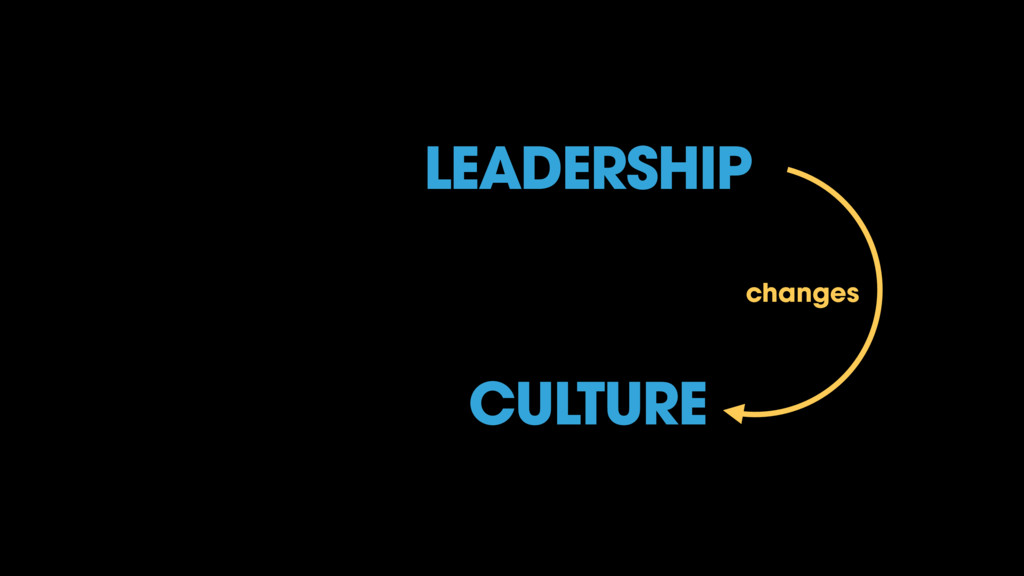 CULTURE changes LEADERSHIP