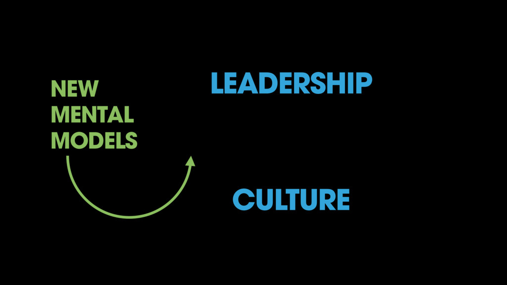 LEADERSHIP CULTURE NEW MENTAL MODELS